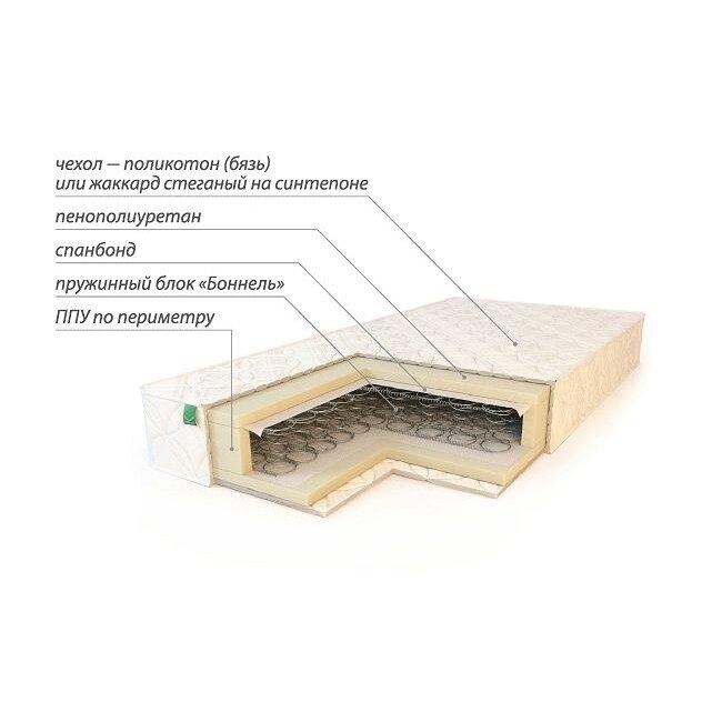 Матрас ОптимаМатрасы<br>Матрас Стандарт изготовлен на основе зависимого пружинного блока Бонель (Bonnell). В качестве мягкого элемента в матрасе применены плиты из пенополиуретана, отделенные от пружинного блока прослойкой войлока. Благодаря своей конструкции матрас Стандарт прекрасно вентилируется и не накапливает влагу и неприятные запахи. Допустимая нагрузка на спальное место у данного матраса 80 кг.<br><br>Чехол матраса – поликотон (бязь).<br><br>Скидка: 10%