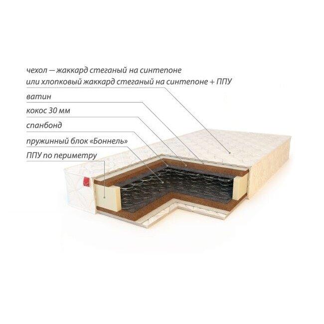 Матрас АмулетМатрасы<br>Матрас Амулет изготовлен на основе зависимого пружинного блока Bonnell (Бонель). На обеих сторонах матраса находятся блоки кокосовой койры и прослойки ватина. Ватин является объемным и мягким материалом с продолжительным сроком службы. Он придает верхнему слою матраса мягкость, а расположенные под ватином кокосовые плиты обеспечивают жесткость и упругость. Кокосовые плиты отделены от пружинного блока спанбондовой прослойкой. Матрас Амулет отличается от модели Люкс тем, что блоки кокосовой койры в нем в три раза толще, это позволило поднять допустимую нагрузку матраса до 120 кг на одно спальное место. По периметру матрас Амулет снабжен усиливающими пенополиуретановыми бортами. Матрас Амулет рекомендован людям с высокой массой тела.<br><br>Материал чехла — жаккард.<br><br>Скидка: None