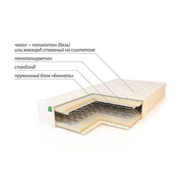 Матрас ЭкономМатрасы<br>Матрас Эконом изготовлен на основе зависимого пружинного блока Bonnell (Бонель). Для придания мягкости поверхностному слою на обеих сторонах матраса производитель расположил плиты из пенополиуретана, плиты отделены от блока спанбондовой прослойкой. Благодаря своей конструкции матрас Эконом прекрасно вентилируется, что препятствует накоплению в нем влаги и неприятных запахов. Доступная цена выделяет матрас Эконом в линейке матрасов – согласитесь, в наше время это немаловажное достоинство.<br><br>Чехол матраса – поликотон (бязь).<br><br>Скидка: None