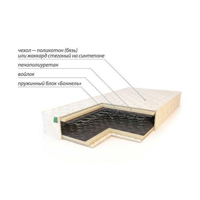 Матрас СтандартМатрасы<br>Матрас Стандарт изготовлен на основе зависимого пружинного блока Бонель (Bonnell). В качестве мягкого элемента в матрасе применены плиты из пенополиуретана, отделенные от пружинного блока прослойкой войлока. Благодаря своей конструкции матрас Стандарт прекрасно вентилируется и не накапливает влагу и неприятные запахи. Допустимая нагрузка на спальное место у данного матраса 80 кг.<br><br>Чехол матраса – поликотон (бязь).<br><br>Скидка: 10%