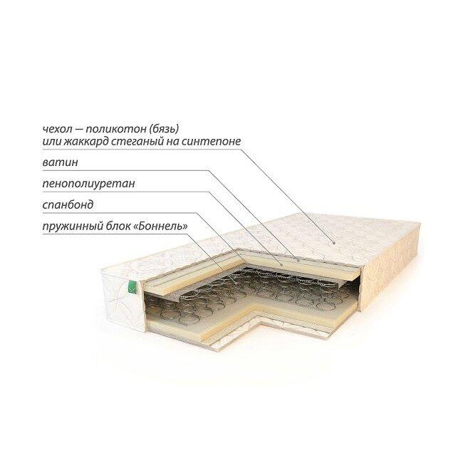 Матрас КлассикМатрасы<br>Матрас Классик изготовлен на основе зависимого пружинного блока Бонель (Bonnell). В качестве мягкого элемента в матрасе применены плиты из пенополиуретана, отделенные от пружинного блока прослойкой спанбонда. Между полиуритановой плитой и чехлом матраса имеется прослойка ватина, которая придает матрасу дополнительную мягкость. Благодаря своей конструкции матрас Классик отлично вентилируется не накапливая влагу и неприятные запахи. Допустимая нагрузка на спальное место у матраса составляет 80 кг.<br><br>Чехол матраса – поликотон (бязь).<br><br>Скидка: 10%
