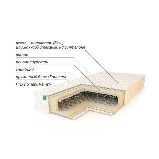 Матрас ПрестижМатрасы<br>Матрас Оптима изготовлен на основе зависимого пружинного блока Бонель (Bonnell). На обеих сторонах матраса производитель разместил плиты из пенополиуретана, плиты отделены от блока спанбондовой прослойкой. Модель Оптима по конструкции схожа с моделью Эконом, однако, благодаря усиленным пенополиуретаном бортам несущая способность матраса Оптима повышена. Допустимая нагрузка у данного матраса 90 кг на спальное место.<br><br>Чехол матраса – поликотон (бязь).<br><br>Скидка: 10%
