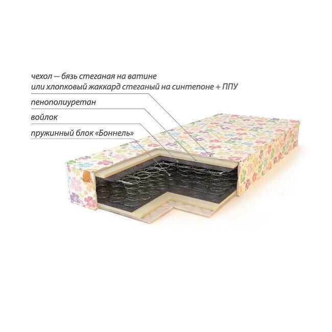Матрас детский Kids BalanceМатрасы<br>Детский матрас Balance изготовлен на основе зависимого пружинного блока Bonnell (Бонель). Для придания мягкости поверхностному слою на обеих сторонах матраса лежат плиты из пенополиуретана, отделенные от пружинного блока спанбондом. Благодаря своей конструкции матрас Balance прекрасно вентилируется, это препятствует накоплению в нем влаги и неприятных запахов. Детский матрас Balance выделяется из серии детских матрасов самой доступной ценой.<br><br>Материал чехла — поликотон.<br><br>Скидка: 10%