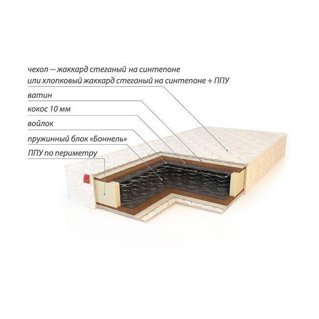 Матрас Люкс ФРАН Матрас Люкс изготовлен на основе зависимого пружинного блока Bonnell (Бонель). На обеих сторонах матраса находятся блоки кокосовой койры и прослойки ватина. Ватин является объемным, упругим и очень долговечным материалом. Он придает мягкость верхнему слою матраса. Расположенные под ватином кокосовые плиты обеспечивают жесткость и упругость. Кокосовая плита отделена от пружинного блока спанбондовой прослойкой. По периметру матрас Люкс снабжен усиливающими пенополиуретановыми бортами. Матрас Люкс рекомендован людям со средней массой тела.  Материал чехла — жаккард.