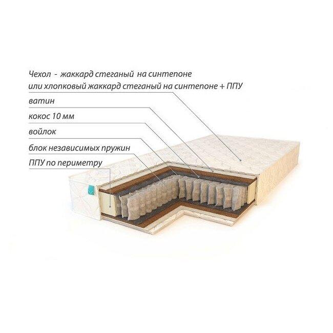 Матрас Софт ФРАН Ортопедический матрас Софт изготовлен на основе независимого пружинного блока TFK. Пружины блока TFK работают независимо друг от друга подстраиваясь под форму Вашего тела, обеспечивая тем самым ортопедический эффект. Материал чехла — жаккард.